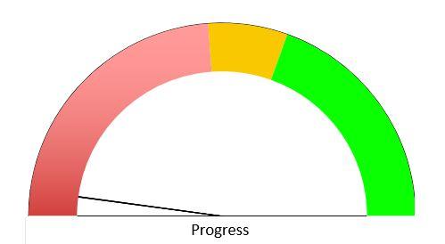 progress8-11-2015